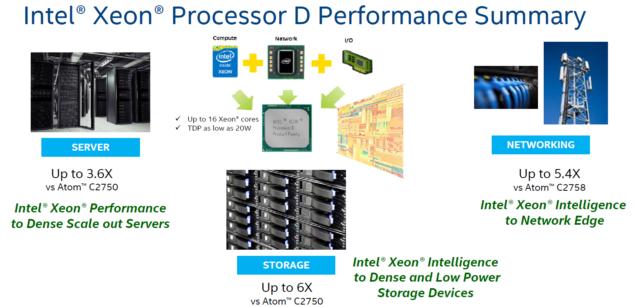 Intel Xeon D Broadwell Processors_3