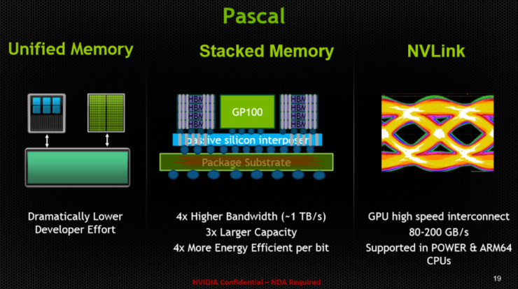 nvidia-pascal-gp100