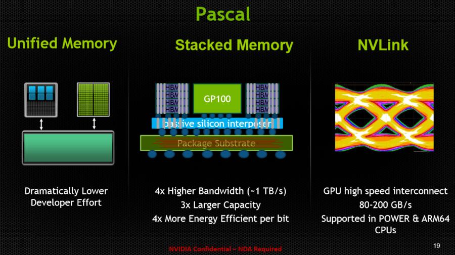 NVIDIA Pascal GP100