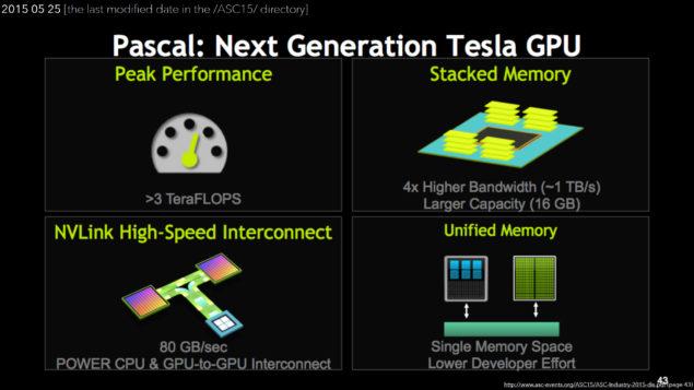 NVIDIA Pascal GPU For Tesla