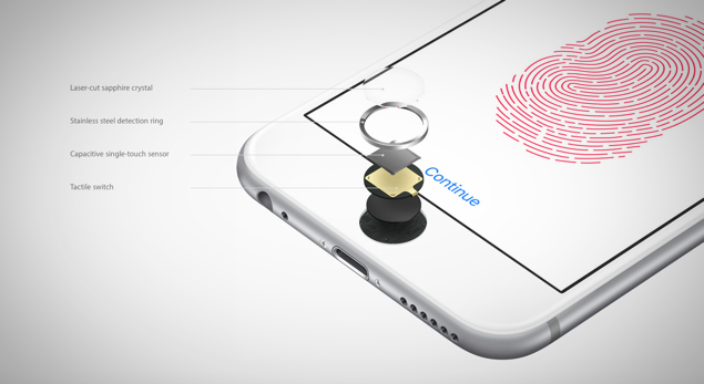 Touch ID diagram