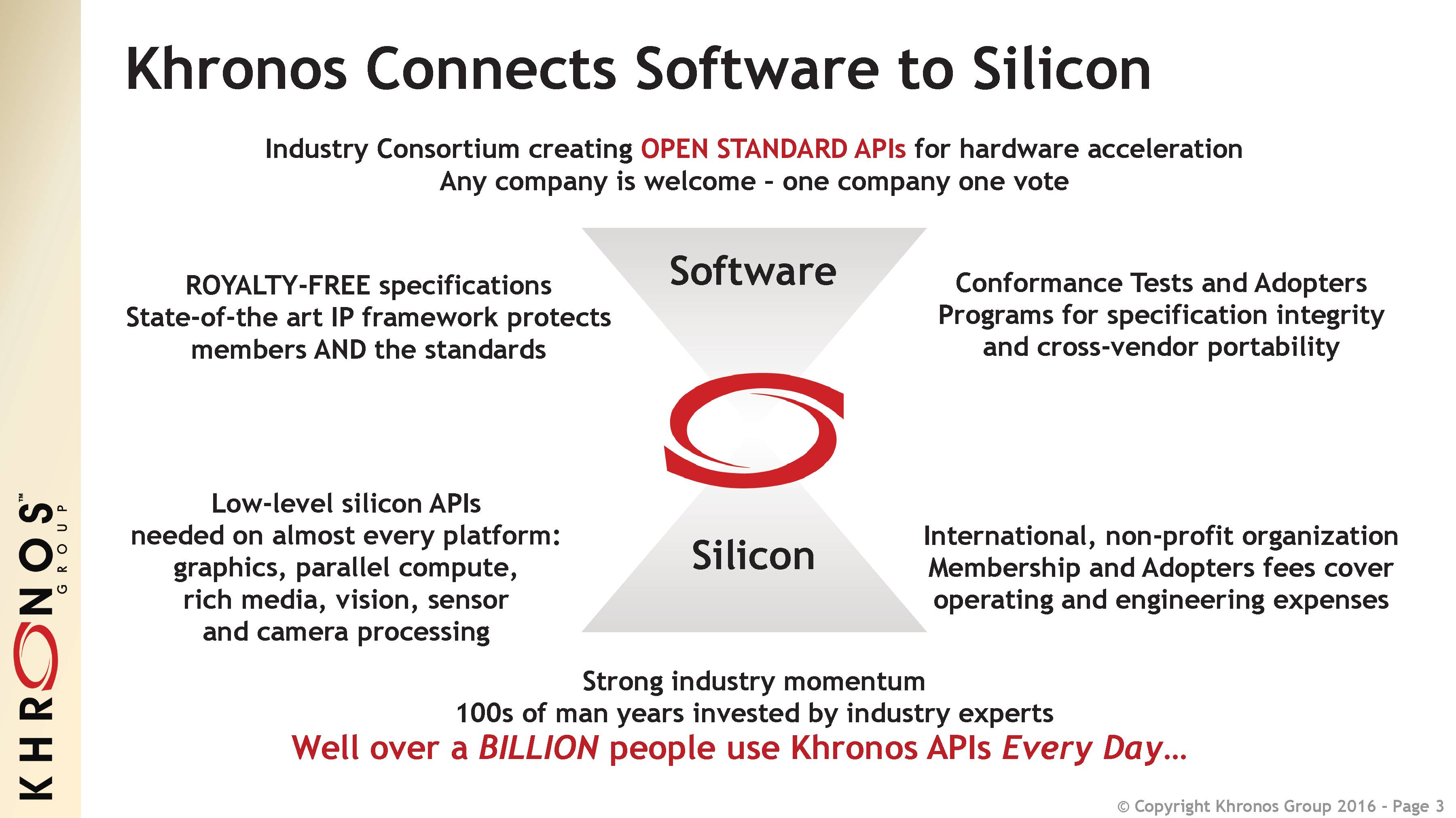 Khronos Group Publishes Vulkan 1 0 Specification - First Benchmarks
