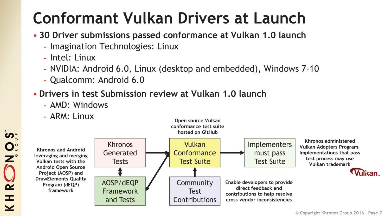 vulkan-api-1-0-launch-day-briefing-7