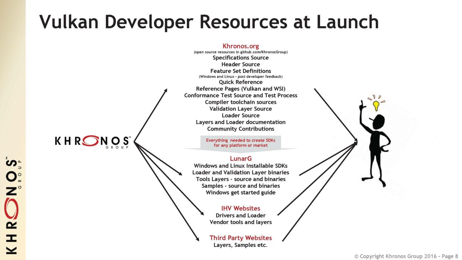 vulkan-api-1-0-launch-day-briefing-8