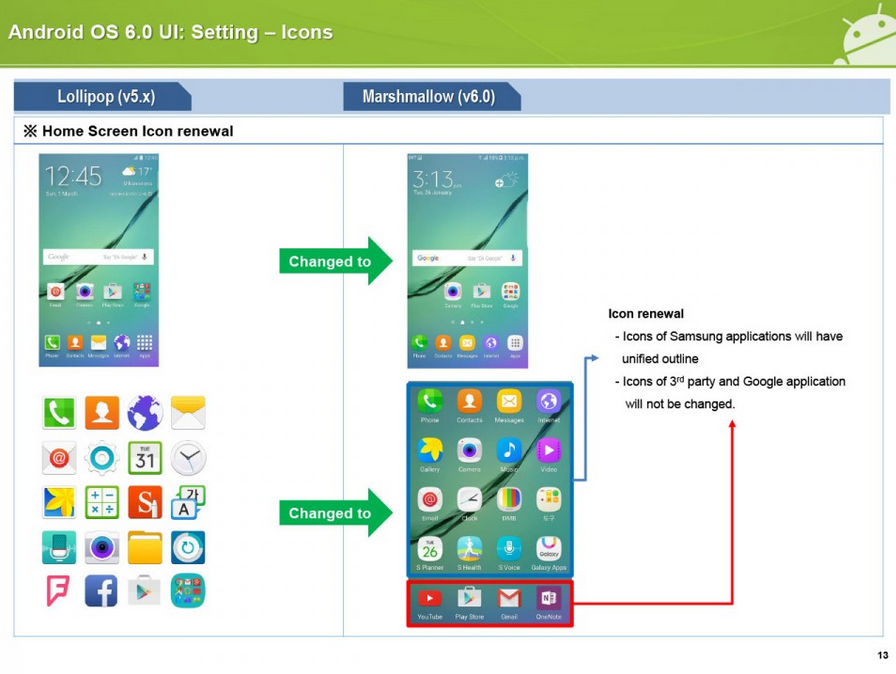 android 6 for samsung