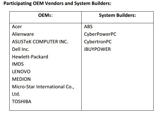 AMD Free Games Vendors