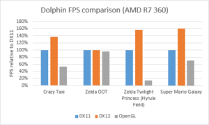 dolphin_amd
