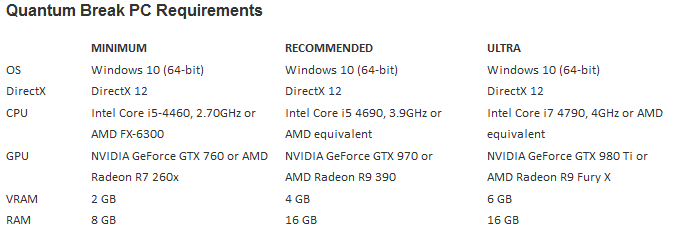 UPDATED: System Specs Updated