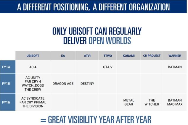 ubisoft_open_worlds_2