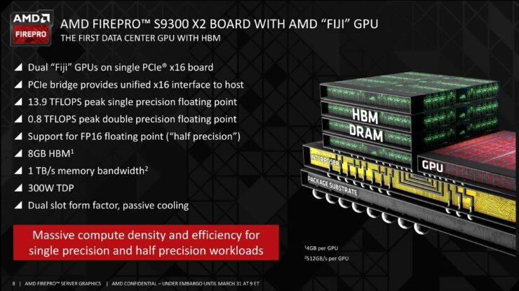 amd-firepro-s9300-x2-dual-fiji_hbm