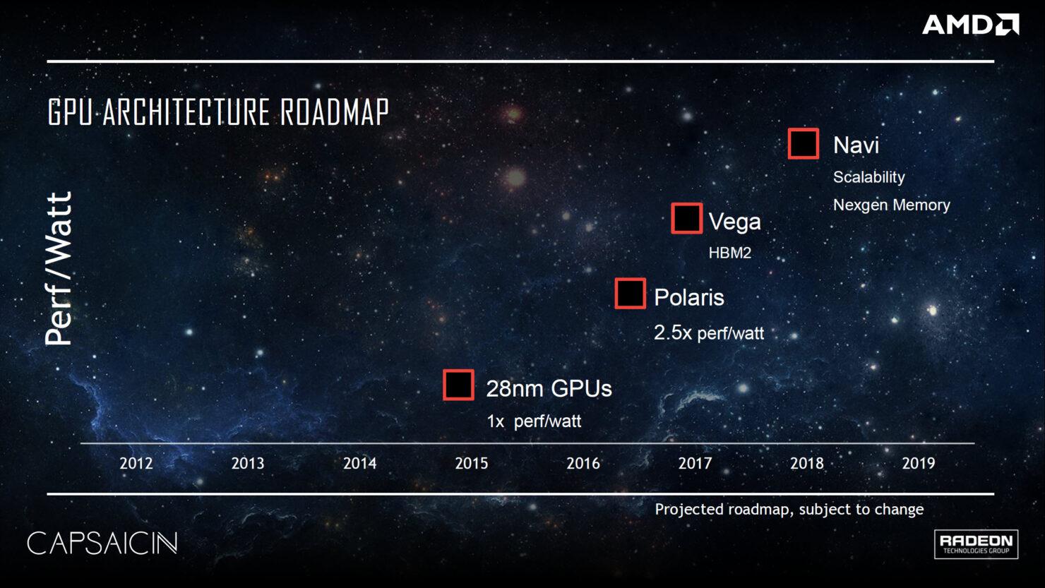 amd-next-gen-vega-gpu-and-navi-gpu-2017-2018