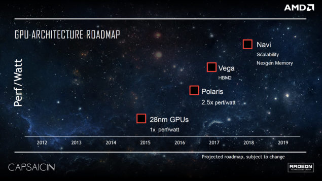 AMD Next Gen Vega 10 GPU and Navi GPU 2017 2018