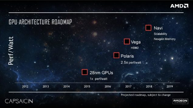 AMD Radeon Technologies Group Roadmap Vega Polaris Navi