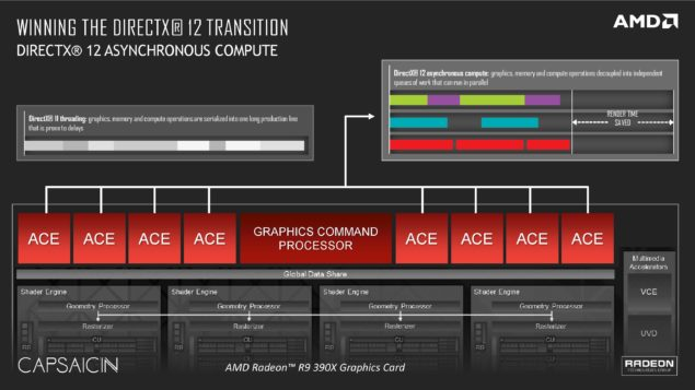 Capsaicin Presented by AMD Radeon_FINAL-page-029