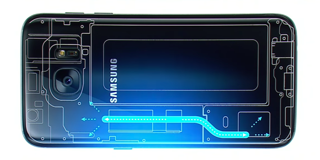 Galaxy-S7-Water-Cooling-635x318