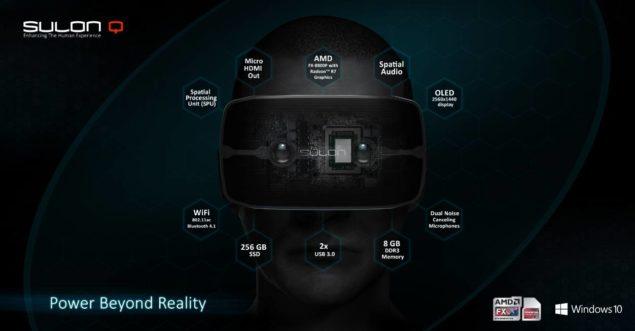 InfoGraphic_AMD_SULON_Radeon_R7_V3