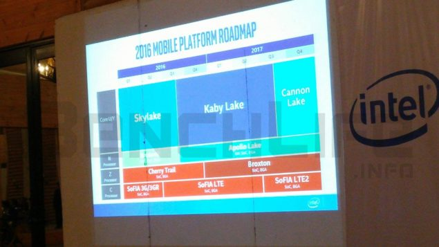 Intel 14nm Kaby Lake 2016 and 10nm Cannonlake 2017 Roadmap