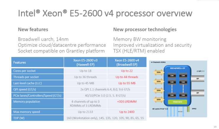intel-broadwell-ep-processor-overview