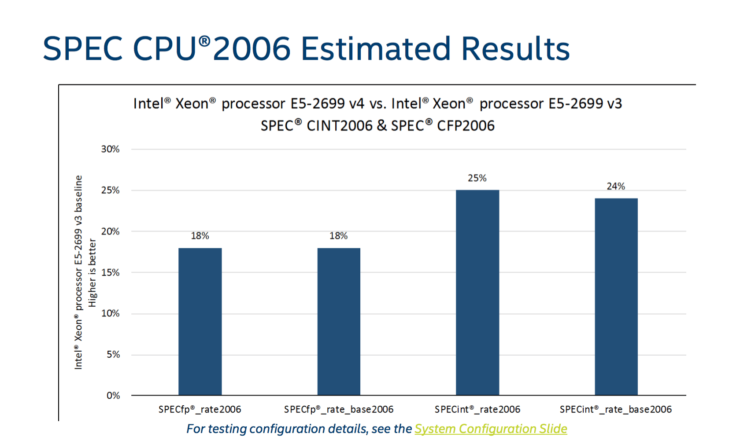 intel-broadwell-ep-xeon-e5-2600-v4_cpu