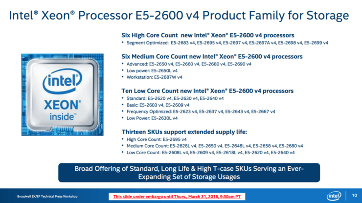 Intel 14nm Broadwell-EP Family Launched - Xeon E5-2600 V4