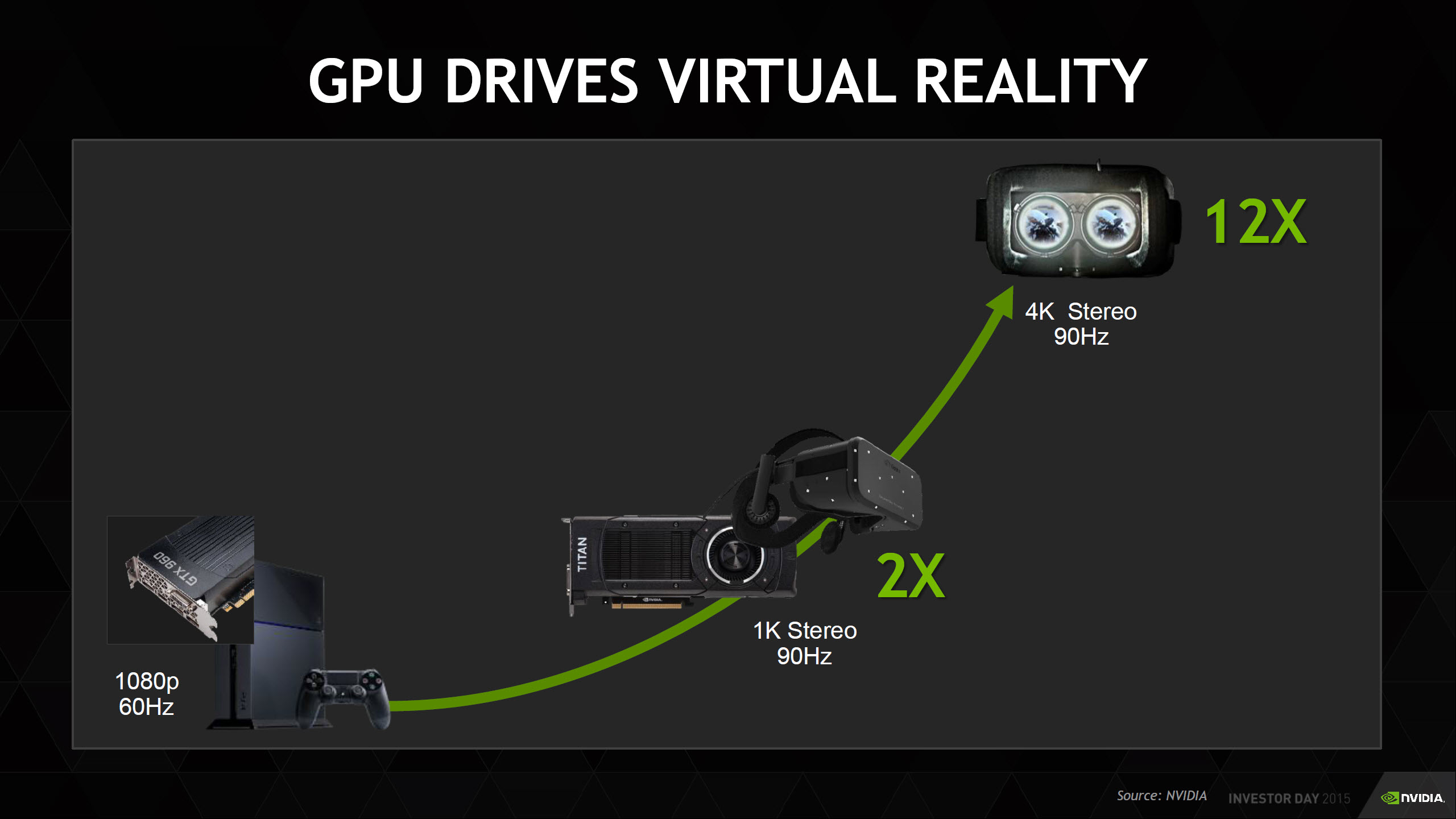 NVIDIA Unleashes GeForce 36472 WHQL VR Ready Drivers