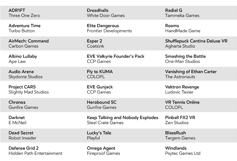 Oculus Rift 30 Launch Titles Revealed Over A Hundred Games To Be