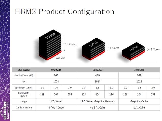 SK Hynix HBM2 4 GB_2