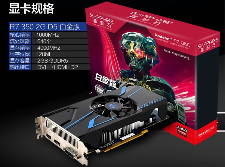 AMD Silently Launches Radeon R7 350 2 GB Graphics Card With Cape
