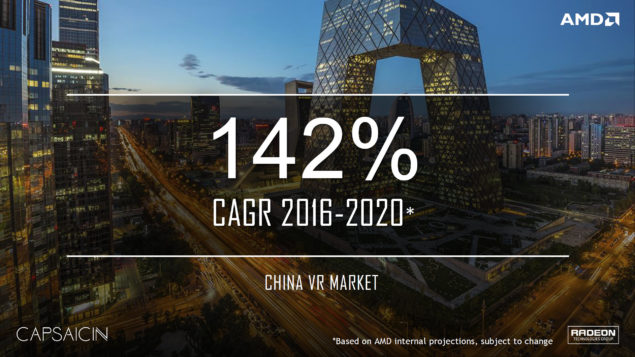 VR China