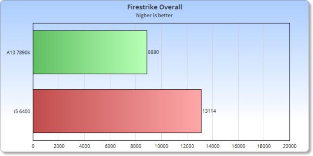980ti_Firestrike