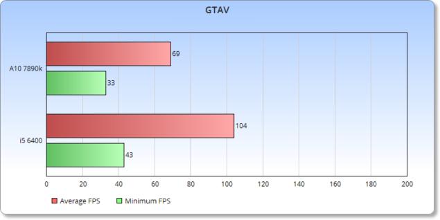 980ti_GTAV