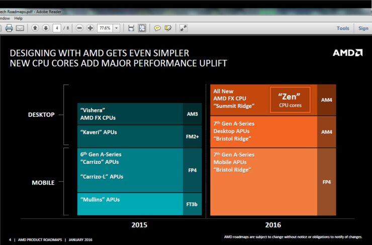 amd-cpu-roadmap-2016