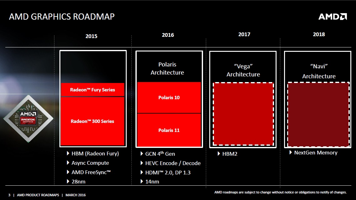 amd-gpu-roadmap-2016