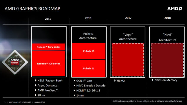 AMD GPU Roadmap Polaris Vega Navi