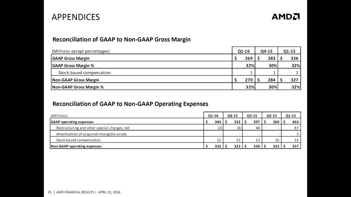 amd-q1-2016-financial-report_11