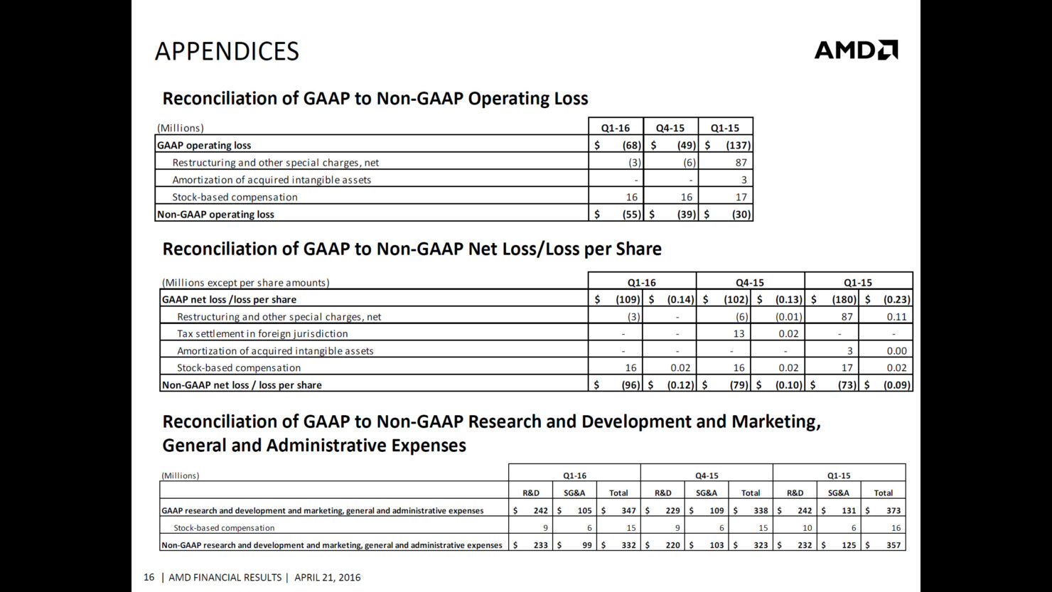 amd-q1-2016-financial-report_12