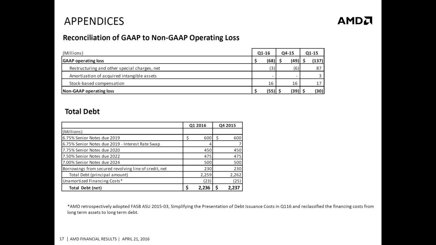 amd-q1-2016-financial-report_13
