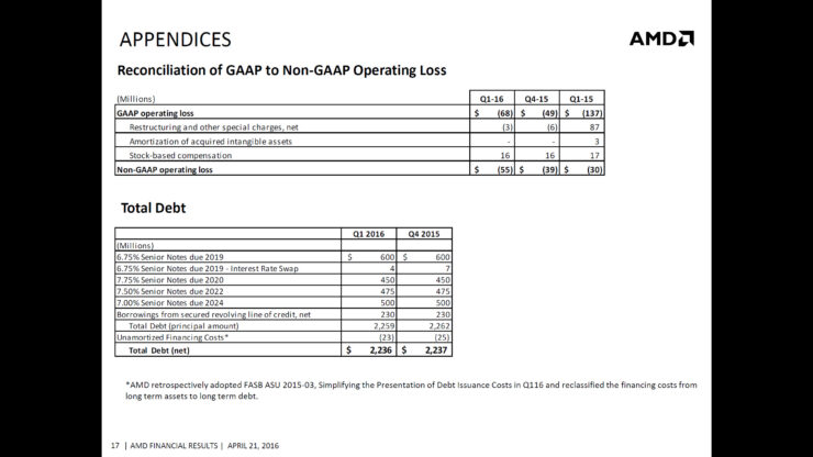 amd-q1-2016-financial-report_13
