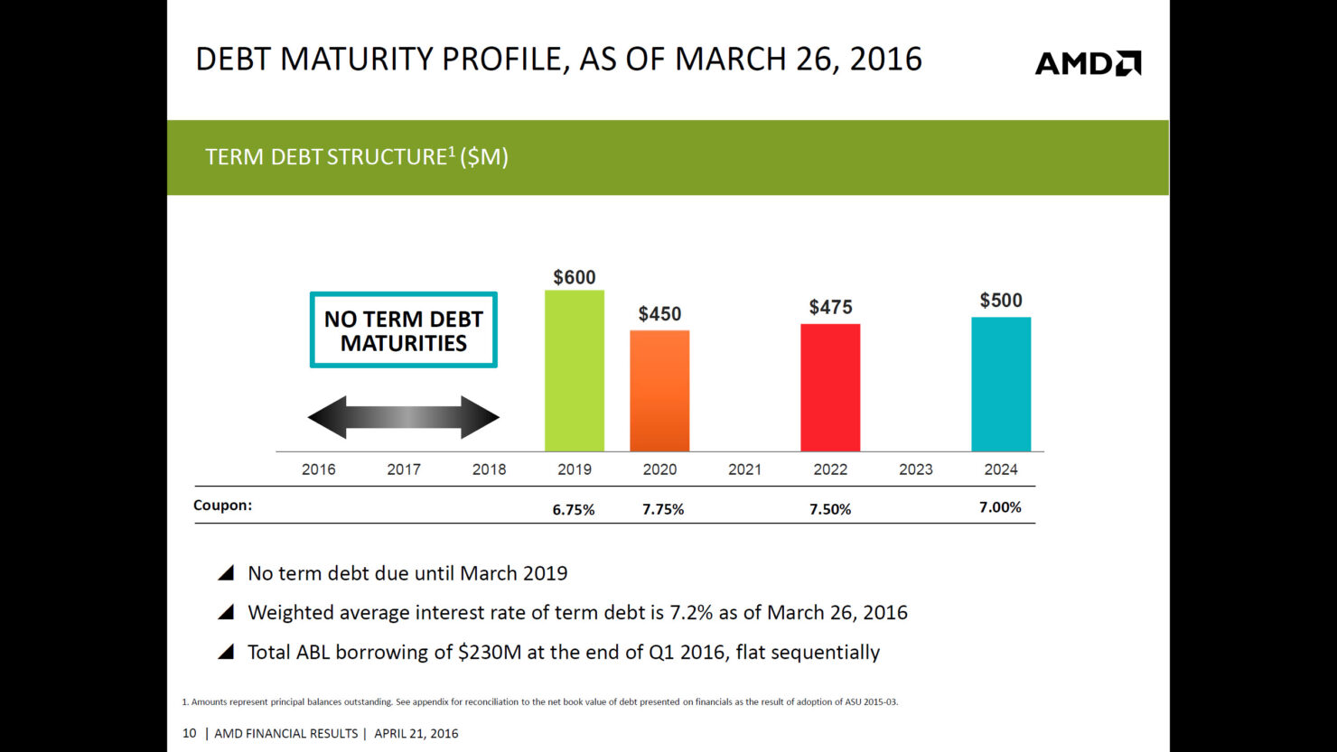 amd-q1-2016-financial-report_8