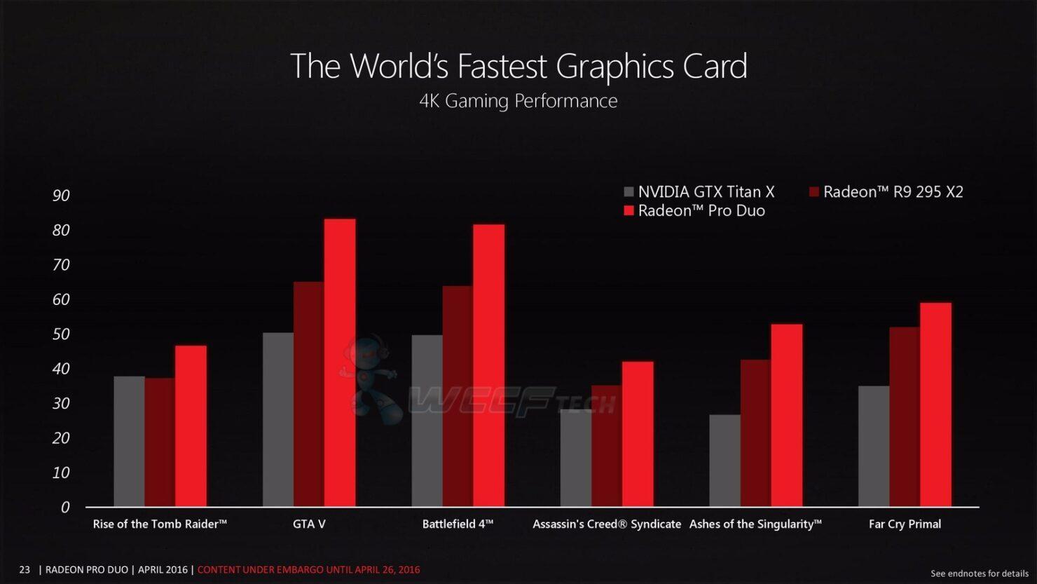 amd-radeon-pro-duo-graphics-card_performance-2