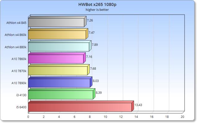 CPU_x265_1080p