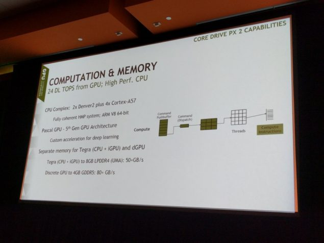 Core Drive PX 2 Capabilities GTC 2016