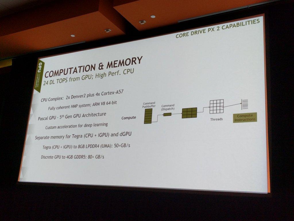 Nvidia Drive PX 2 Uses Integrated and Discrete Pascal GPU Cores - 24