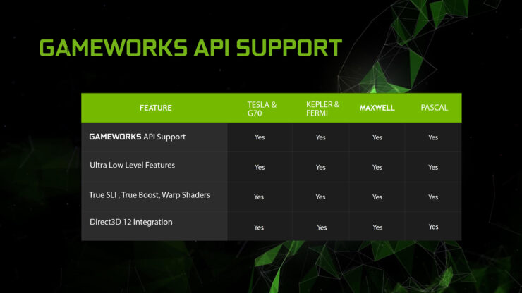gameworks-api-slide-4_1