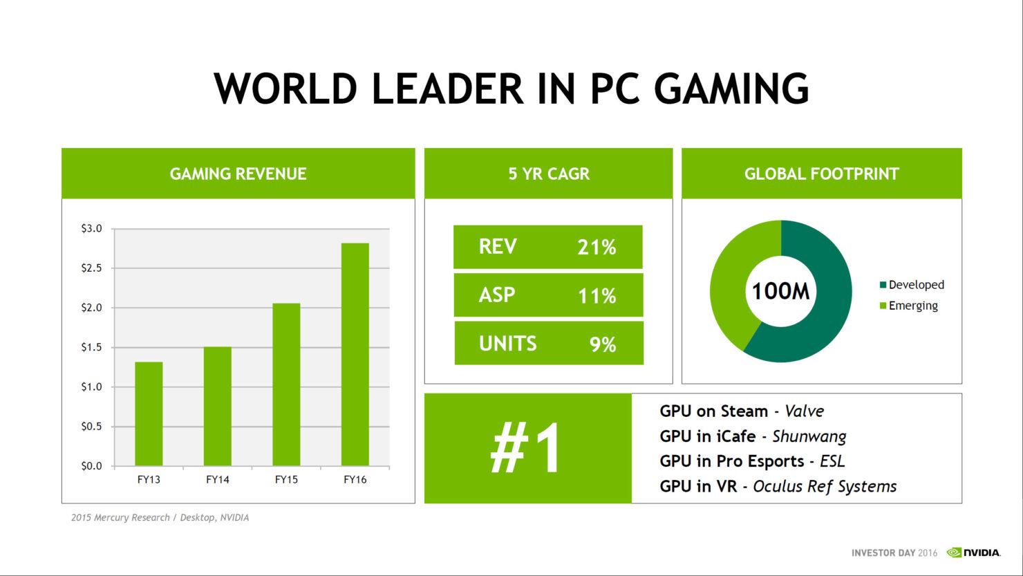 nvidia-geforce-gaming_2016_1