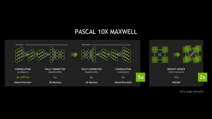 nvidia-pascal-gpu_gtc_10x-maxwell