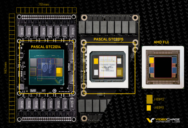 NVIDIA Pascal Prototype