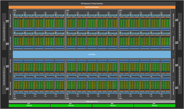 nvidia-tesla-gp100-block-diagram