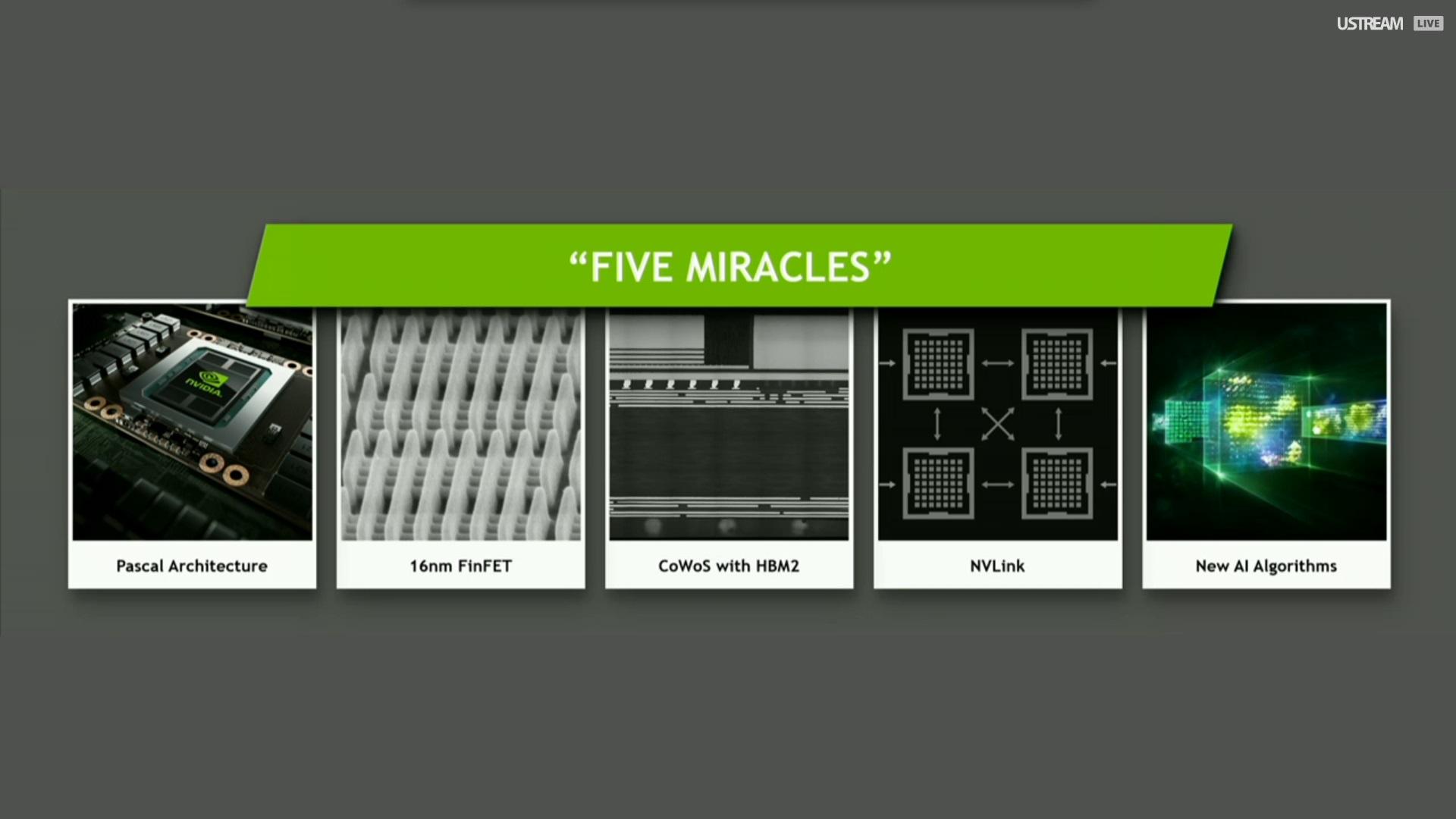Nvidia GTC-12