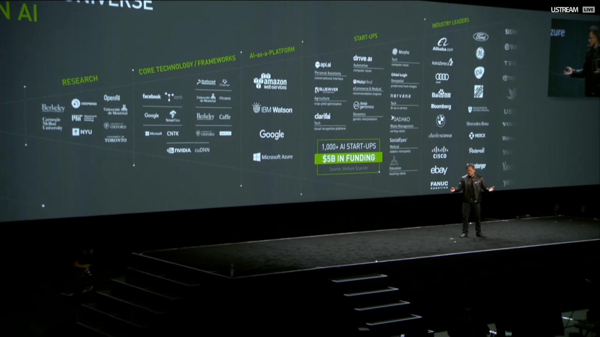 Nvidia GTC-6